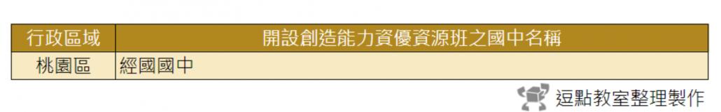 Google 試算表 Google Chrome 2020 6 7 下午 03 22 24 5 e1591514840334